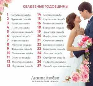 Лет подарок мужу свадьбы 13 124+ идеи